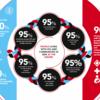 『人びとを中心にすえ、パンデミックに打ち勝つ』 UNAIDSが2025ターゲット発表 エイズと社会ウェブ版532