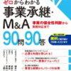 【小規模M&A】【会社売却】 私の場合①