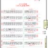 「東方合同イベント 2019 新春!」のサークル名入り配置図