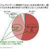 プレミアムフライデーは、プレミアムなフライデーを日本国民にもたらしてくれるのだろうか…