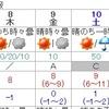 11日雨の可能性大
