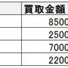 2020年8月第3週プリズマティックシークレットレアの高値買取価格をまとめました