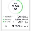 楽天モバイルの契約プランを変更して、固定費を節約した【2019年】
