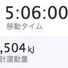 1/13 レベル2 持久走