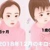 子育て記録【2018年12月】