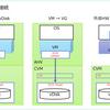 Nutanix AHV での CVM 障害時のユーザ VM の様子を見る。(iSCSI まとめ 編)