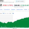 トヨタ、民主党EV優遇税制に反対。Oracle決算。IntuitがMailchimp買収。