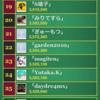 かび宅ゲーム会20120310
