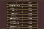 【幻獣契約クリプトラクト】ピックアップ 確率提供割合個別記載