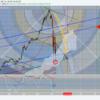 ダウ平均株価の進捗 〈株価予想〉