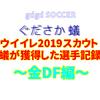 ウイイレ2019スカウト~蟻がスカウトで獲得した選手記録~金DF&GK編~