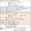 9/19 ニーアオートマタ 人形達ノ記憶 ニコニコ生放送