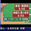 新宿の「1250マイクロシーベルト」は「毎時」ではなく「年換算」だった