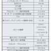 Core i5-4690S CPUを購入しました!