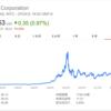 投資の観点を技術に向けて考えてみる。インテルの株価や技術動向を考察。
