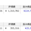 (太陽光以外の)ほったらかし投資 1月までの実績公開(^o^)
