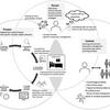 A story half told: 臨床現場での医学生の自己学習に関する質的研究