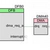 PSoC5LP Prototyping Kit (37) --- デルタ・シグマ ADC と CIC 補償フィルタ (3)
