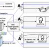 Grad-CAMを使ったNLPモデルの判断根拠の可視化