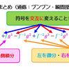 うさぎでもわかる解析(高校数学・数3) Part06 部分積分(部分積分の連鎖公式:ブンブン・瞬間部分積分)