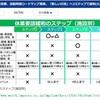 国民・都民たちを新型コロナウイルス感染問題でも翻弄してきた安倍晋三と小池百合子,このままでは日本という国家はほろびる