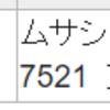 選挙銘柄、ムサシ(7521)を買うのは有効かの検証
