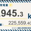 4/19〜4/25の発電設備全体の総発電量は9,945.3kWh(目標比95.6%)でした!