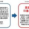 """時系列と法体系を無視した朝日新聞が「5日夜に行われた『赤坂自民亭』が災害対応の遅れを招いた」と """"デマ"""" を飛ばす"""