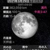 2021.03_Vth week!最悪黄砂&ステレオ写真