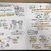 【スケッチノート】「単発受託WebデザインとインハウスUXデザインの相違点・共通点」を聞いてきたよ