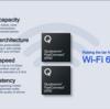 Qualcomm、Wi-Fi 6EとBluetooth 5.2をサポートした通信チップ「FastConnect 6900/6700」を発表 今年後半登場のスマホに採用へ