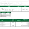 本日の株式トレード報告R1,12,09