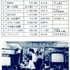 ハイスコア集計店マッピングプロジェクト ゲーメスト1989年5月号