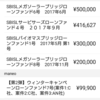 2018年4月ソーシャルレンディング投資金額各事業者内訳(マネーフォワード画面)