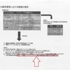 大阪府警が2019年4月1日から敷地内禁煙を実施するも、当初はJTに相談し屋外喫煙所設置を模索