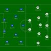 【マッチレビュー】20-21 ラ・リーガ第1節 バルセロナ対エルチェ
