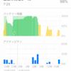 iPhone7のバッテリー不良をApplestoreで解決!!!