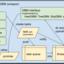 非同期APIでデータベースを操作する
