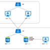 Sitecore & Azureの構成案