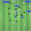 Jリーグ 横浜FM vs FC東京 〜掴み取った勝利とリーグ制覇〜
