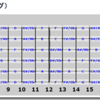 ギターの指板上の音名表示プログラム(HTML5 Canvas)