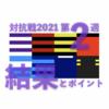 対抗戦 2021 第2週 / 結果とポイント … 明治vs立教 慶応は開幕戦勝利