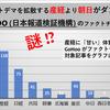 産経「米兵日本人救出」デマ、GoHoo (日本報道検証機構) の楊井人文氏による産経擁護論をチェック - 「産経を批判する側も、フェイクを流した」のか!?