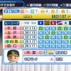 【パワプロペナント】オリジナル育成選手軍で目指せ日本一【Part12】