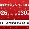 【最終結果報告】3周年キャンペーンの還元完了!