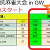 【WOT?】クラン対抗麻雀大会の結果発表! なんとMJBが初優勝~