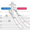 ノーマルヒルとラージヒルの違いとは?スキージャンプのK点と採点方法【平昌五輪】