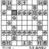 角換わり棒銀研究~2(森内×羽生、1988/6/11早指新鋭戦)