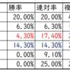 札幌記念2019穴馬の条件年齢ゾーンと有力ステップ