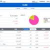 投資・運用実績:SBI証券 2021年8月